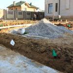 Земляные работы при строительстве дома