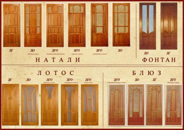 Изготовление межкомнатных дверей своими руками